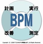 BPMのロゴ
